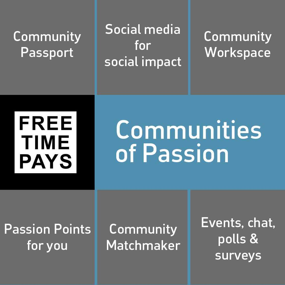 FreeTimePays+digital+technology+-+engaging.+empowering+%26+inspiring+people+and+community